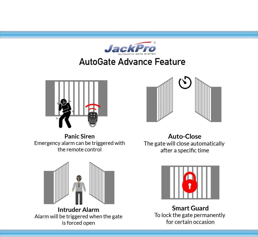 Autogate-Alarm-Features