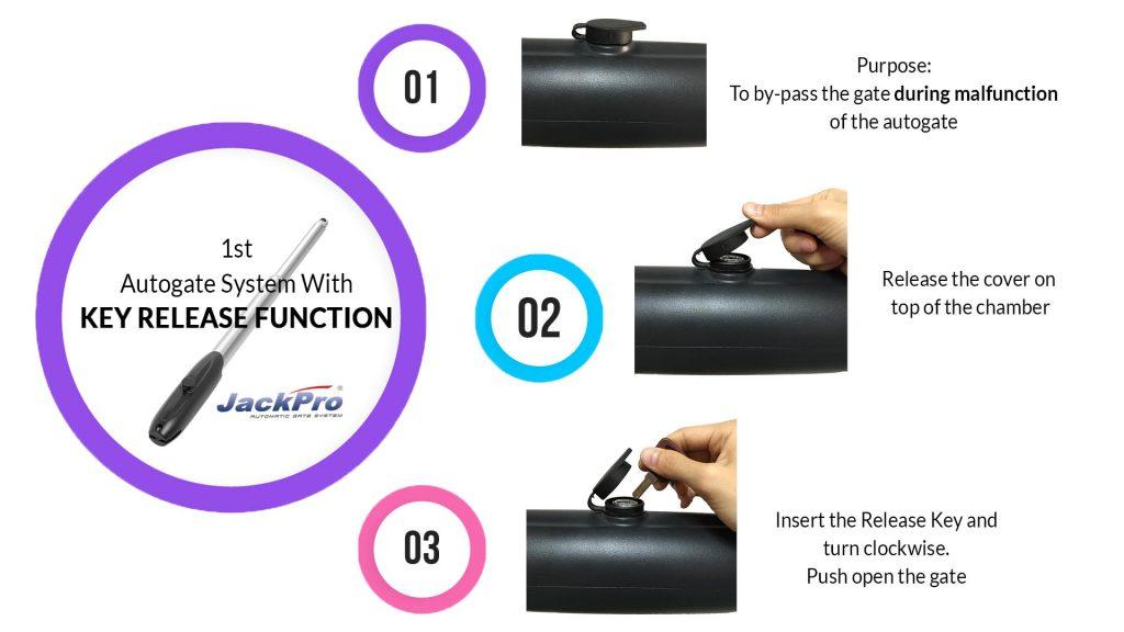 key-release-function-autogate
